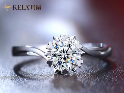 结婚戒指多少钱适合