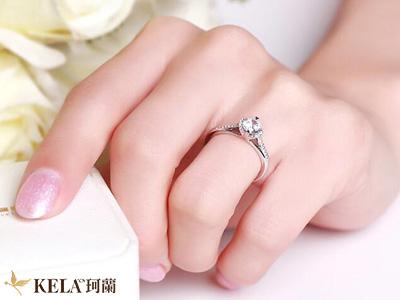 戒指的戴法和意义是怎样的